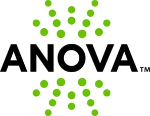 anova furnishings