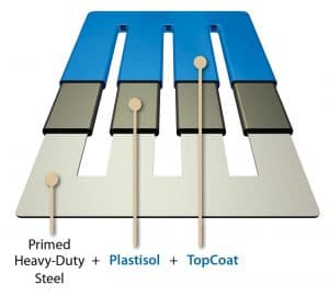 anova furnishings fusion guard coating