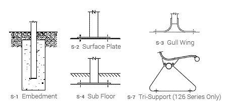 dumor site furnishings support options